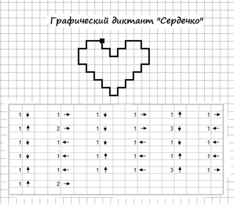 графические диктанты с предметами
