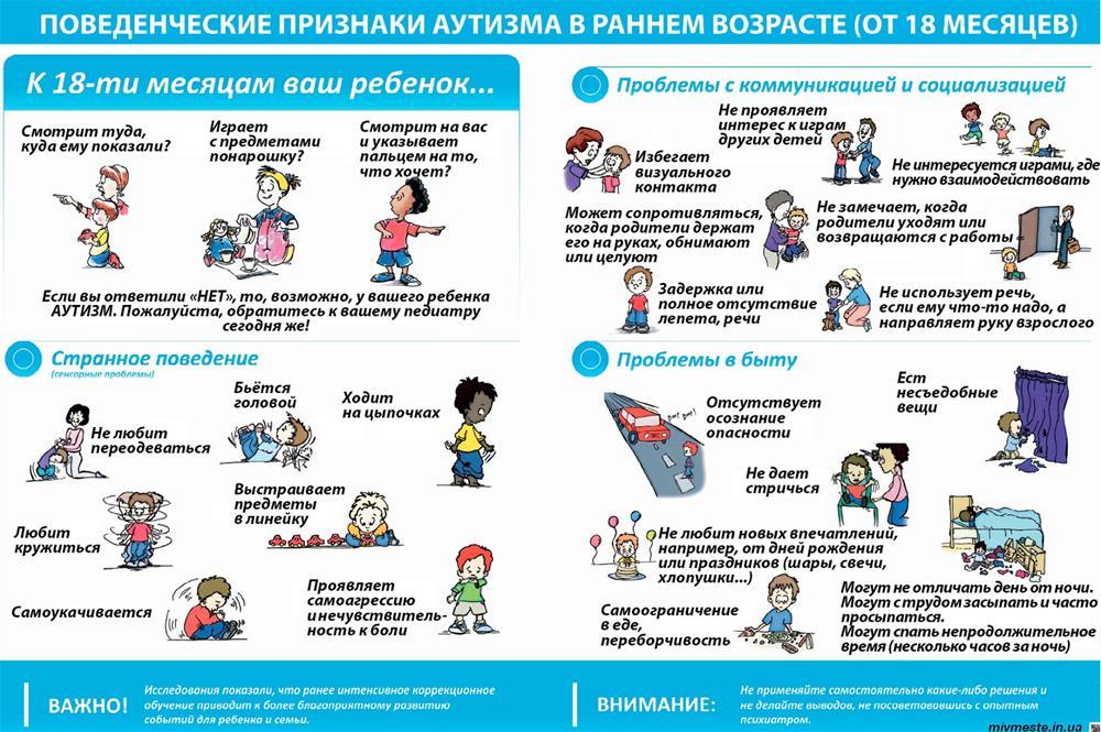 признаки аутизма у детей в ранем возрасте