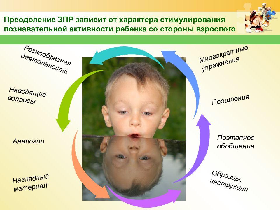 преодоление задержки психического развития у детей