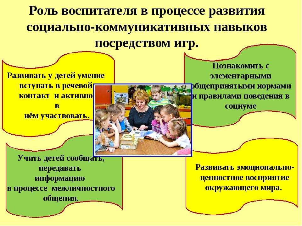 роль воспитателя в развитии социально-коммуникативных навыков у детей