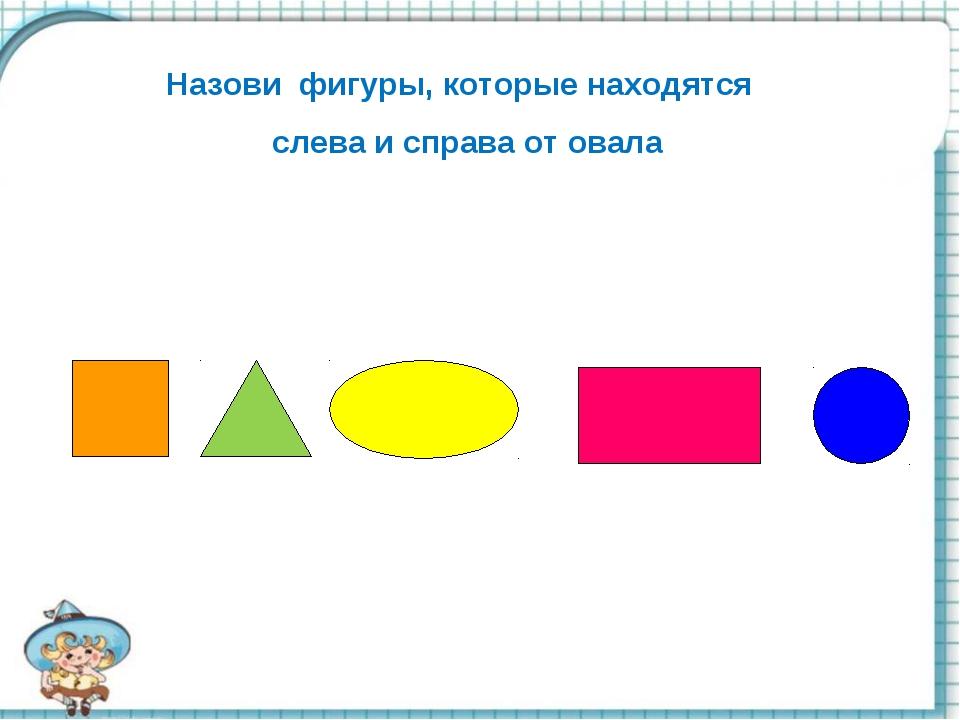 коррекция понятий право лево