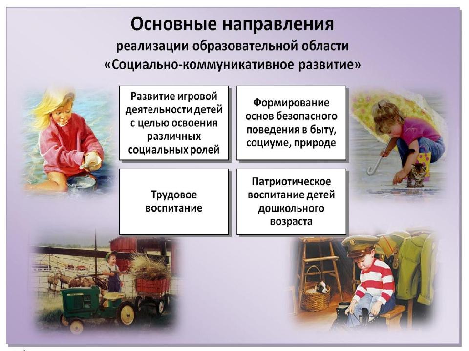 направления социально-коммуникативной работы в саду