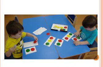 формирование пространственных представлений у детей