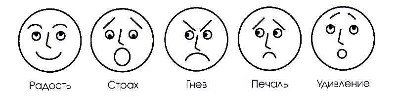 пиктограмма на тему эмоции